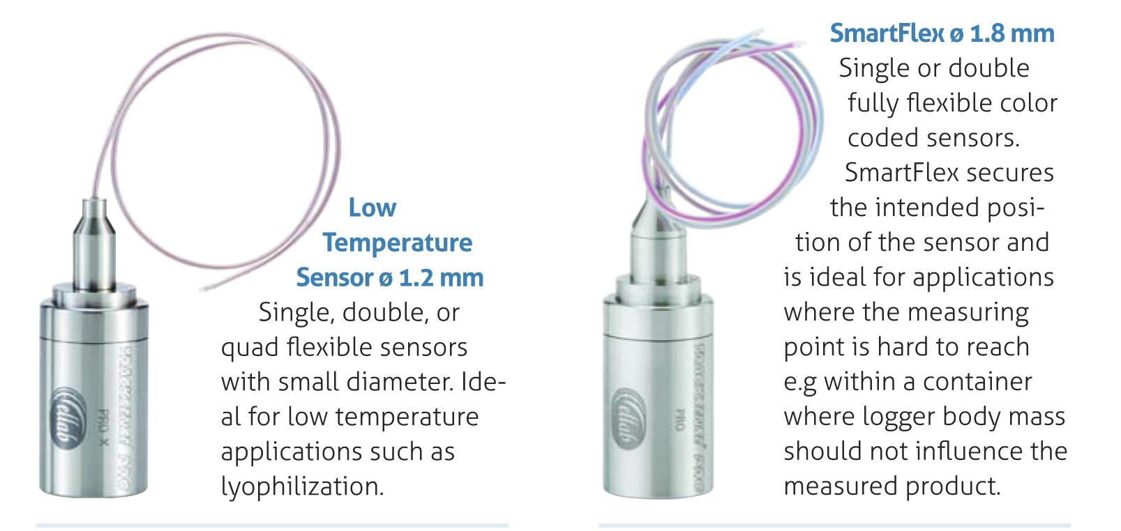 logger-sensor-flexible-low