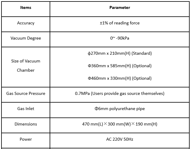 DRK134 Parameter